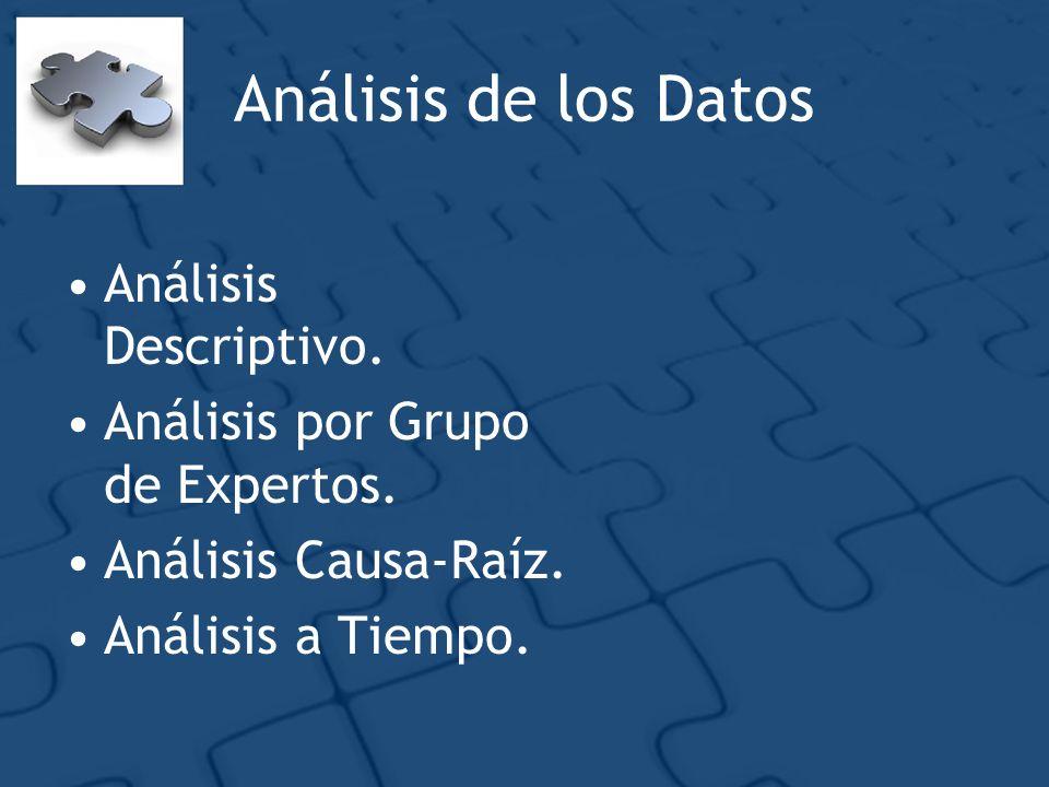 Análisis de los Datos Análisis Descriptivo.