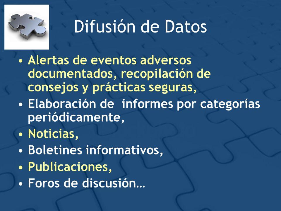 Difusión de Datos Alertas de eventos adversos documentados, recopilación de consejos y prácticas seguras,