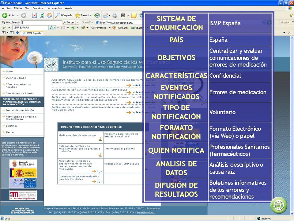 SISTEMA DE COMUNICACIÓN DIFUSIÓN DE RESULTADOS