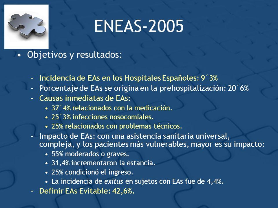ENEAS-2005 Objetivos y resultados: