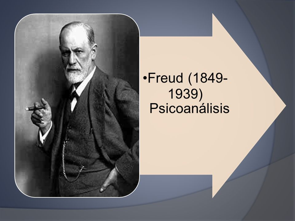Freud (1849-1939) Psicoanálisis