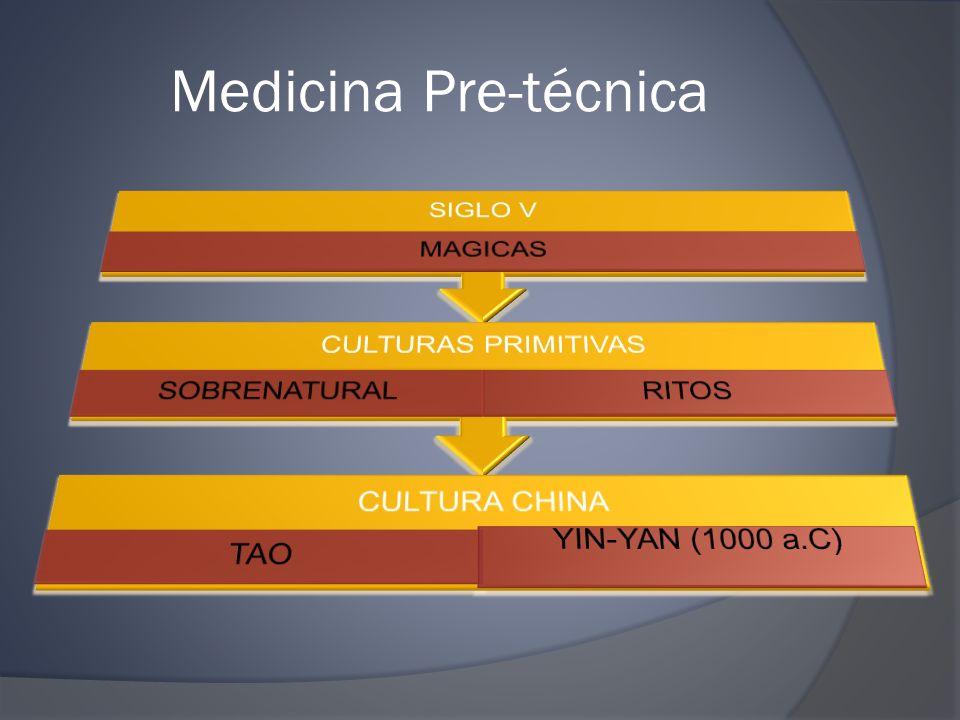 Medicina Pre-técnica SIGLO V MAGICAS CULTURAS PRIMITIVAS SOBRENATURAL
