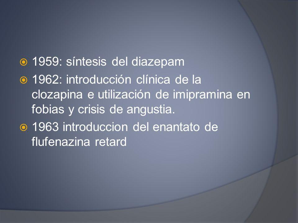 1959: síntesis del diazepam