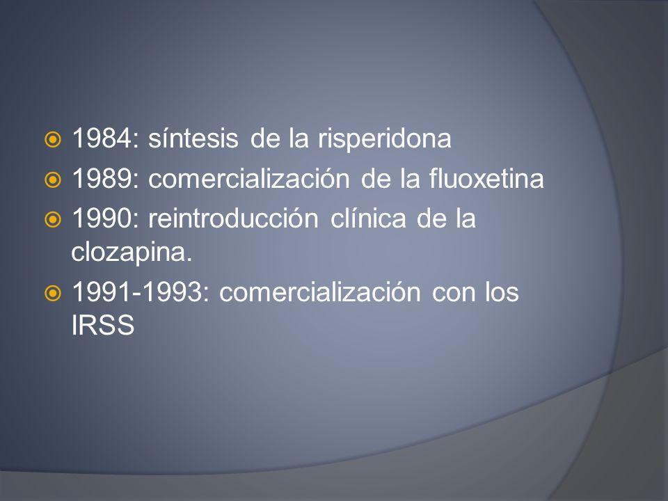 1984: síntesis de la risperidona