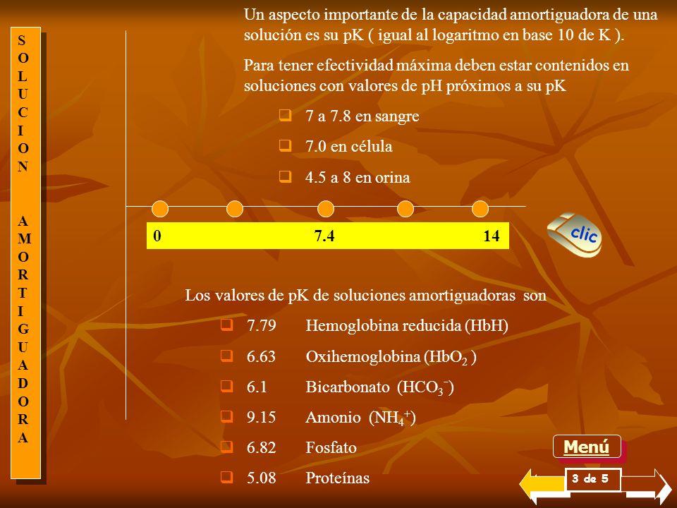 Los valores de pK de soluciones amortiguadoras son