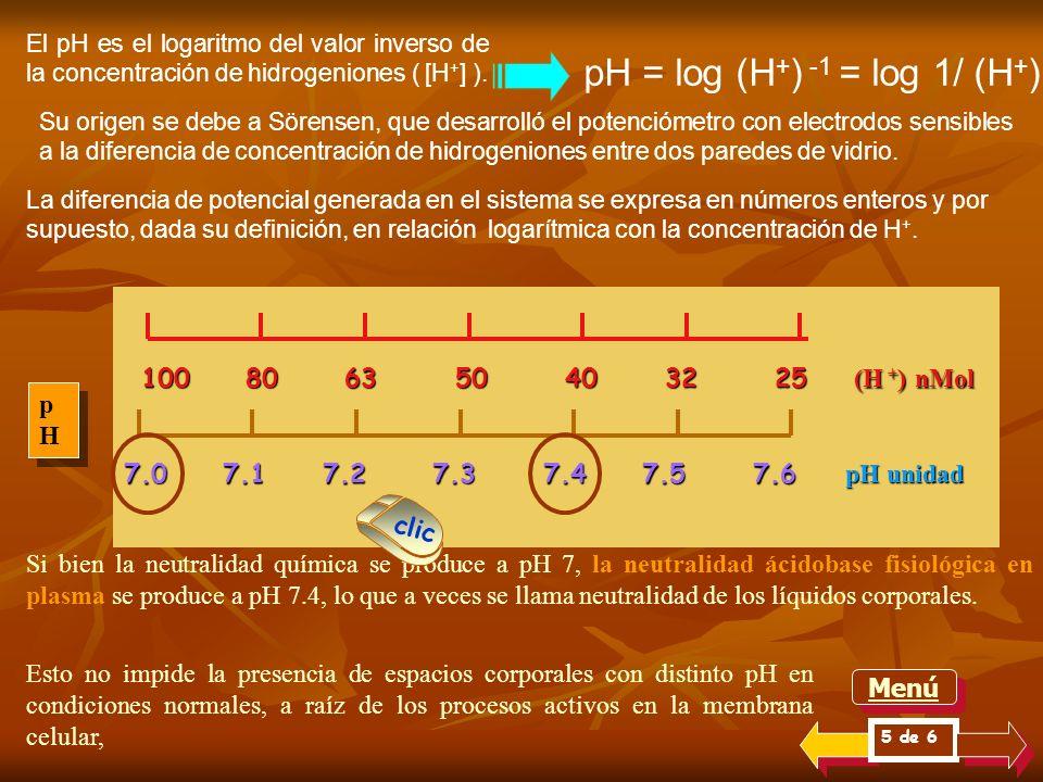 pH = log (H+) -1 = log 1/ (H+)