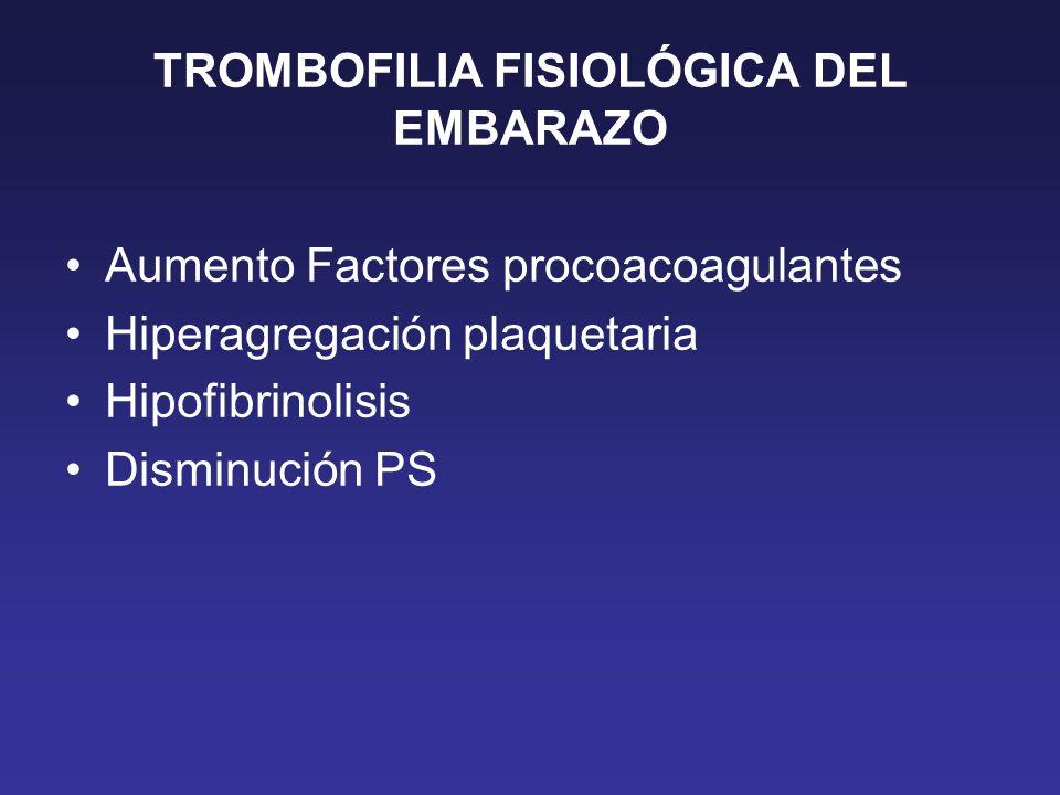 TROMBOFILIA FISIOLÓGICA DEL EMBARAZO