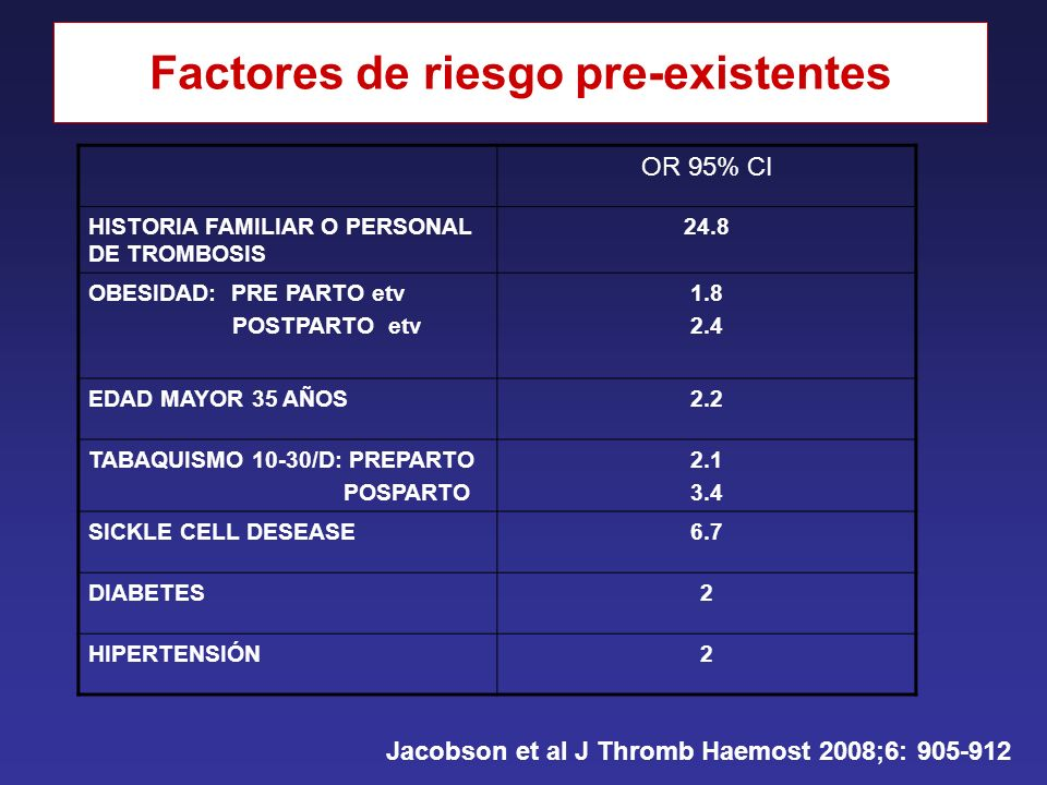 Factores de riesgo pre-existentes