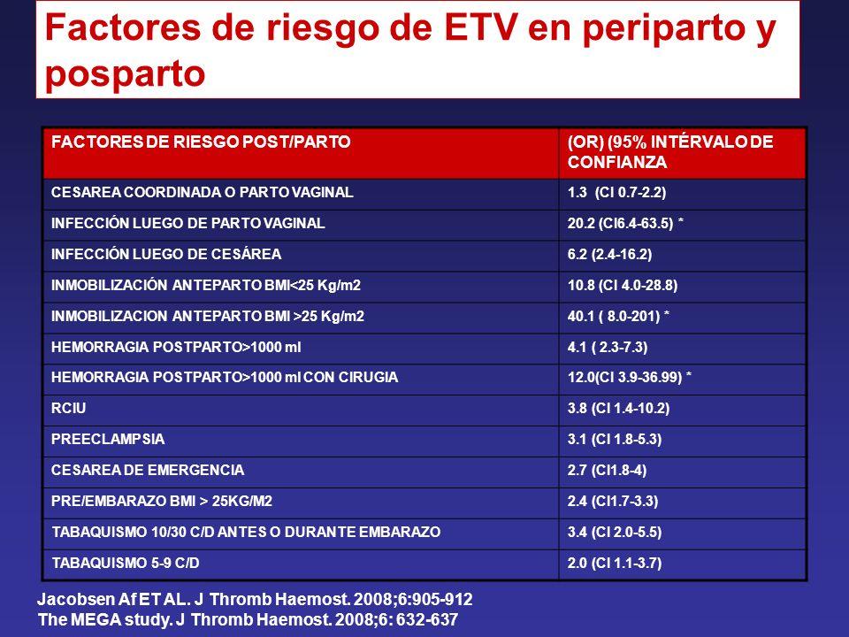 Factores de riesgo de ETV en periparto y posparto