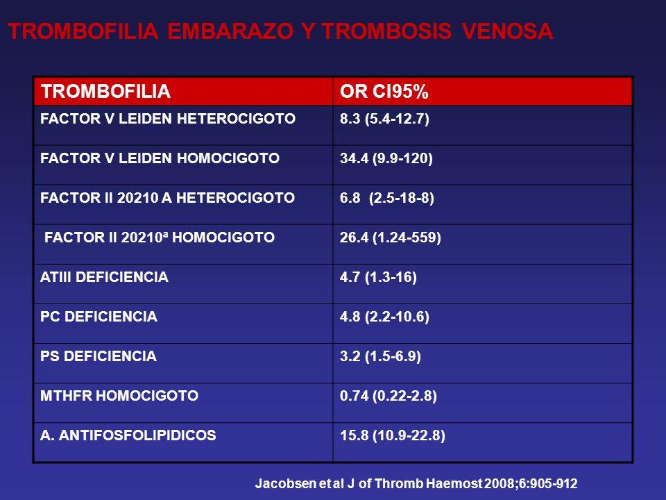 TROMBOFILIA EMBARAZO Y TROMBOSIS VENOSA