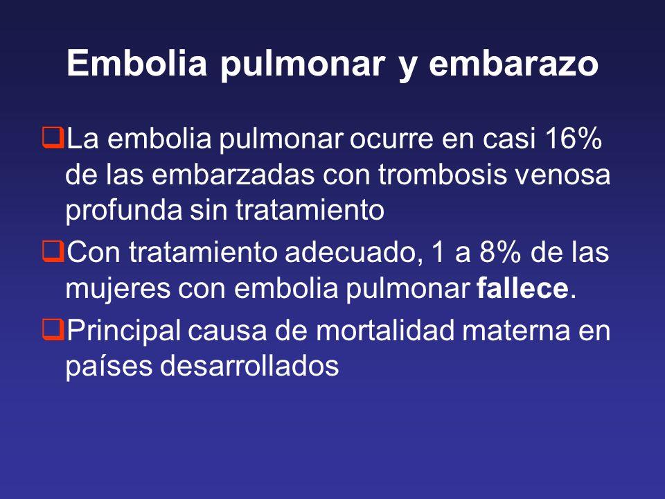 Embolia pulmonar y embarazo