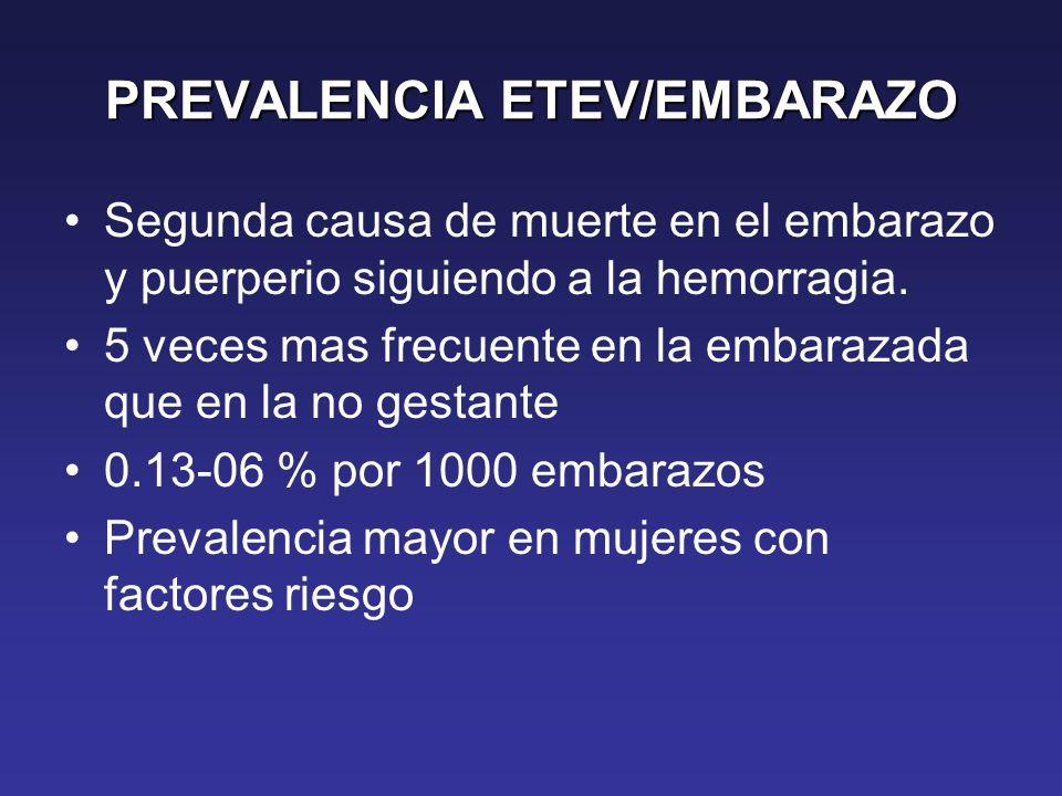 PREVALENCIA ETEV/EMBARAZO