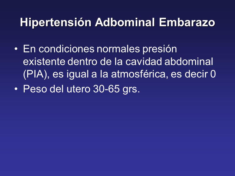 Hipertensión Adbominal Embarazo
