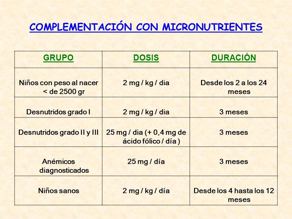 COMPLEMENTACIÓN CON MICRONUTRIENTES