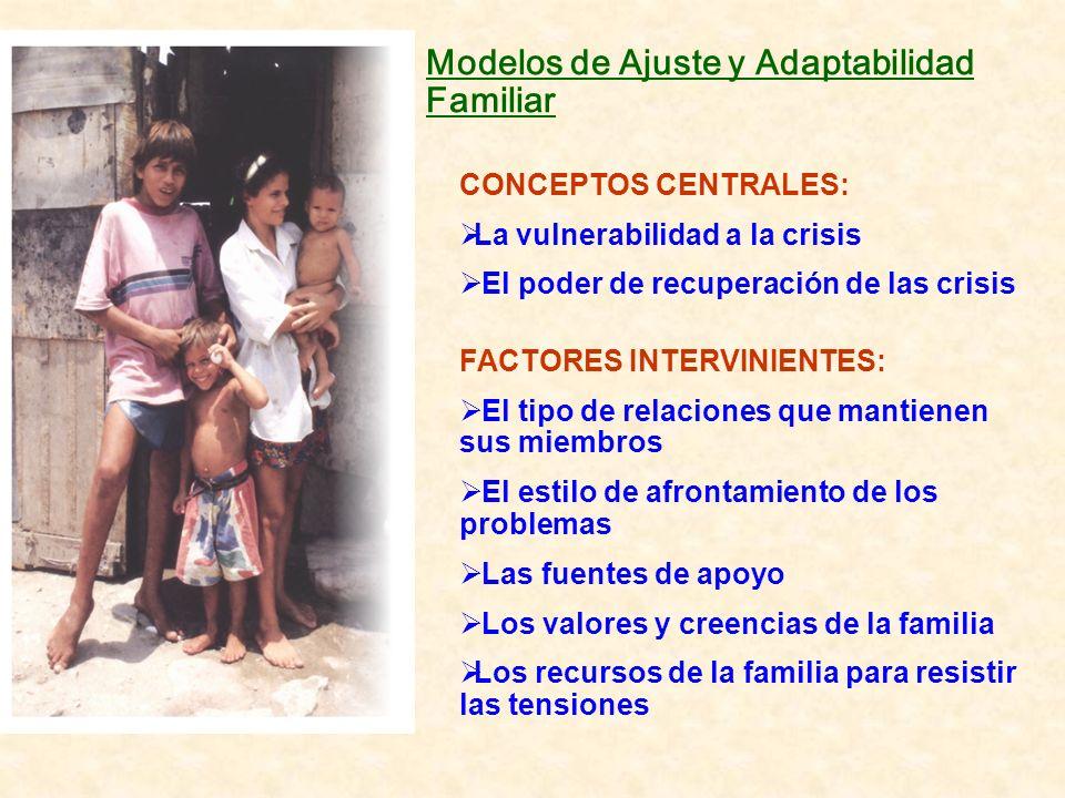 Modelos de Ajuste y Adaptabilidad Familiar