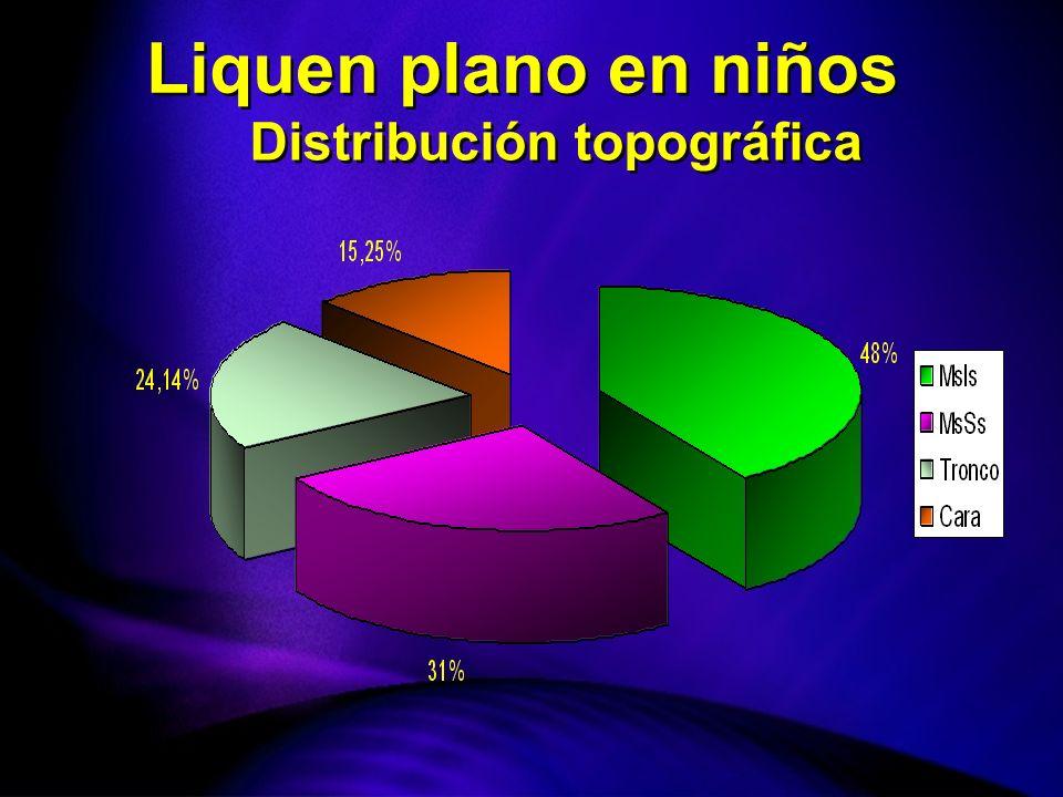 Distribución topográfica