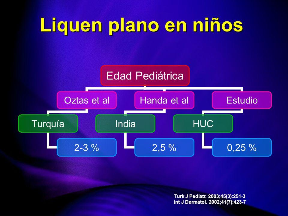 Liquen plano en niños Turk J Pediatr. 2003;45(3):251-3