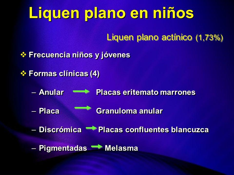 Liquen plano en niños Liquen plano actínico (1,73%)