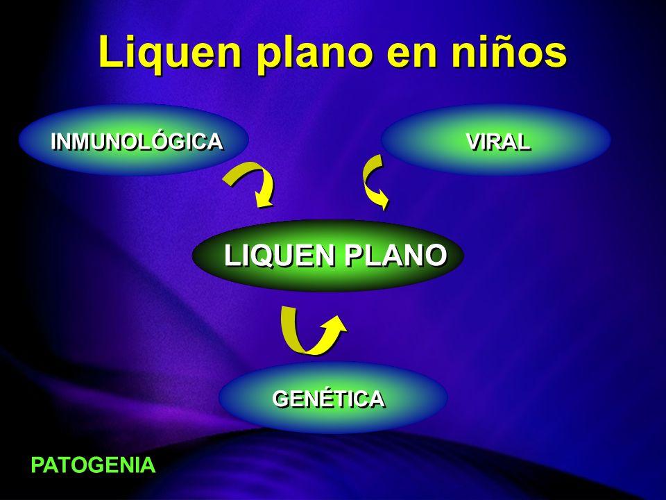 Liquen plano en niños LIQUEN PLANO INMUNOLÓGICA VIRAL GENÉTICA
