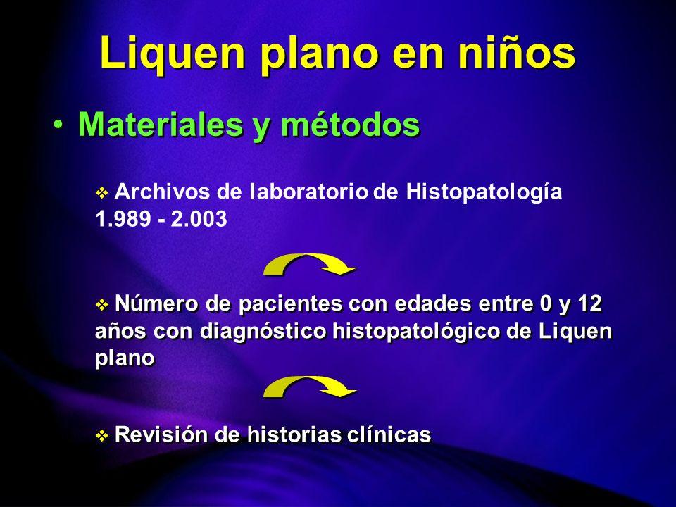 Liquen plano en niños Materiales y métodos 1.989 - 2.003