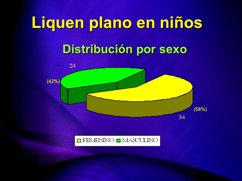 Liquen plano en niños Distribución por sexo (42%) (58%)