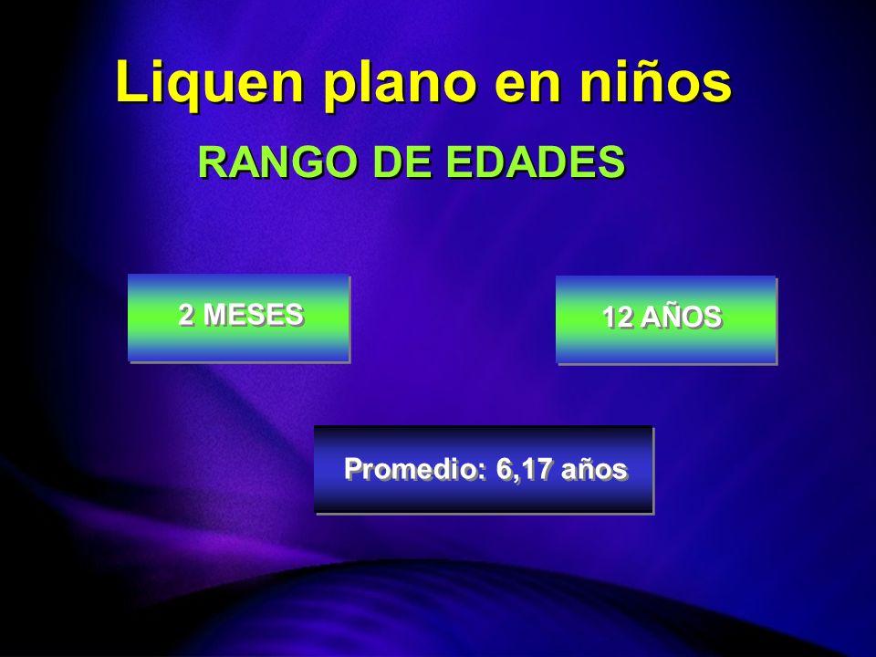 Liquen plano en niños RANGO DE EDADES 2 MESES 12 AÑOS