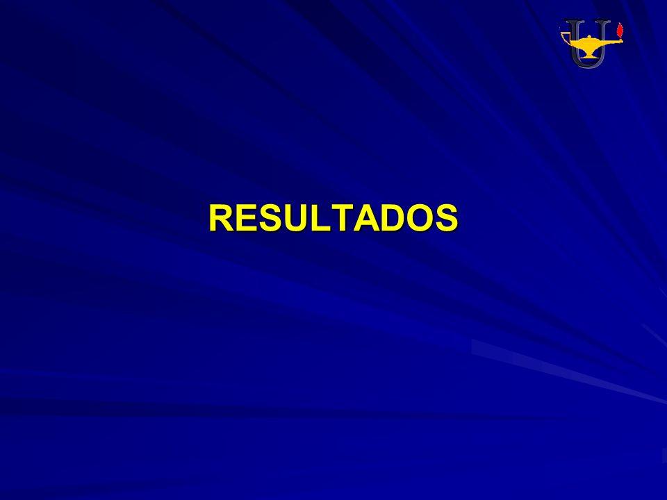 RESULTADOS U