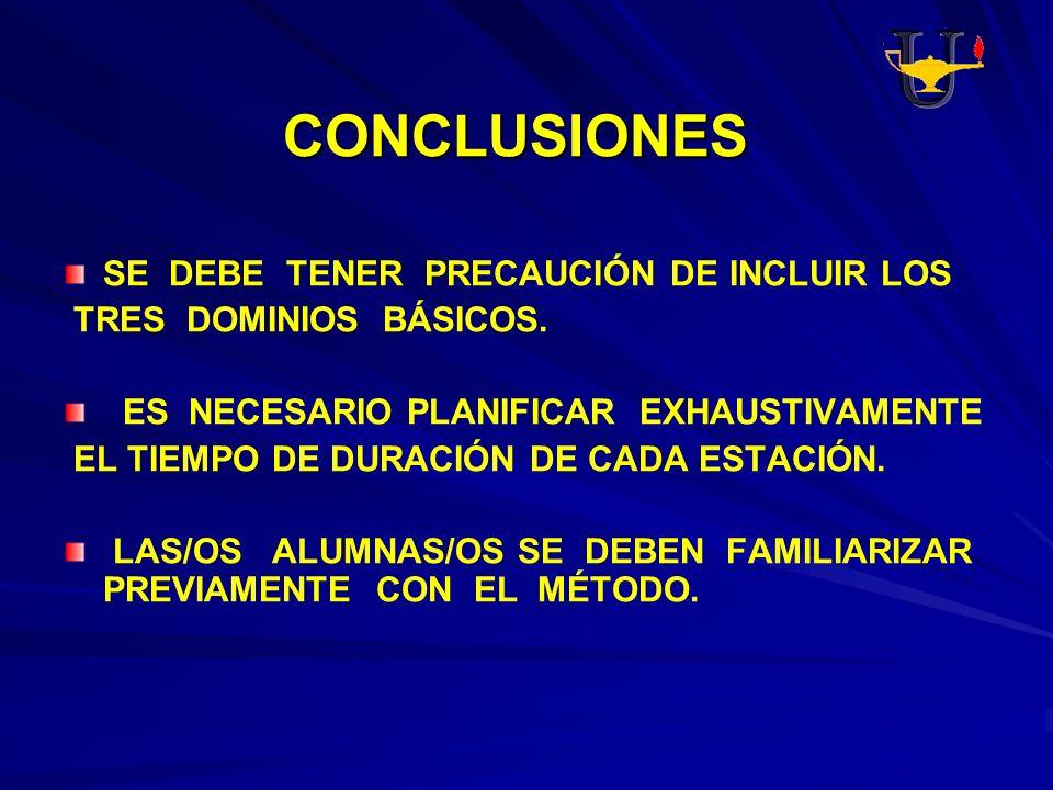 U CONCLUSIONES SE DEBE TENER PRECAUCIÓN DE INCLUIR LOS