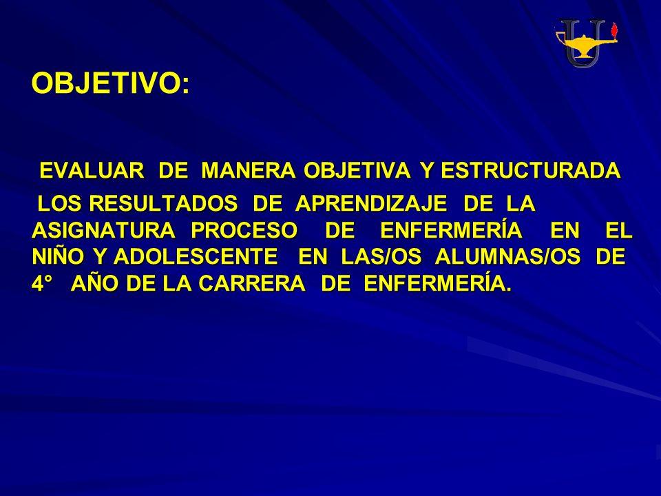 U OBJETIVO: EVALUAR DE MANERA OBJETIVA Y ESTRUCTURADA