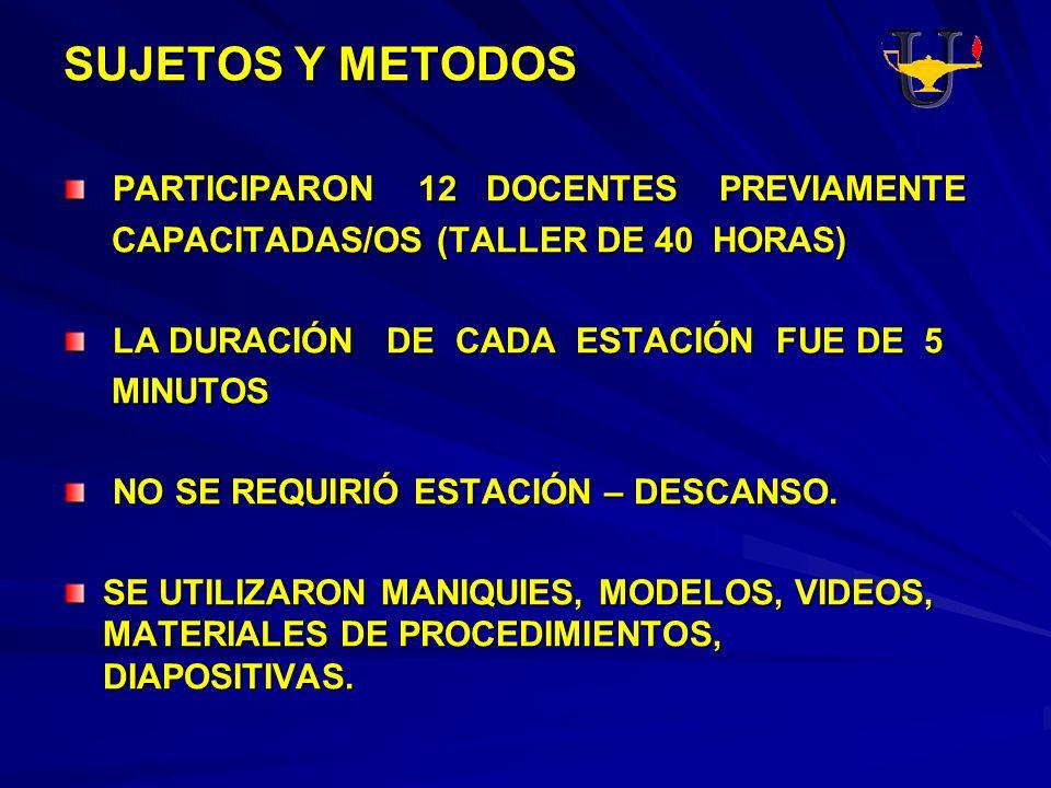 U SUJETOS Y METODOS PARTICIPARON 12 DOCENTES PREVIAMENTE
