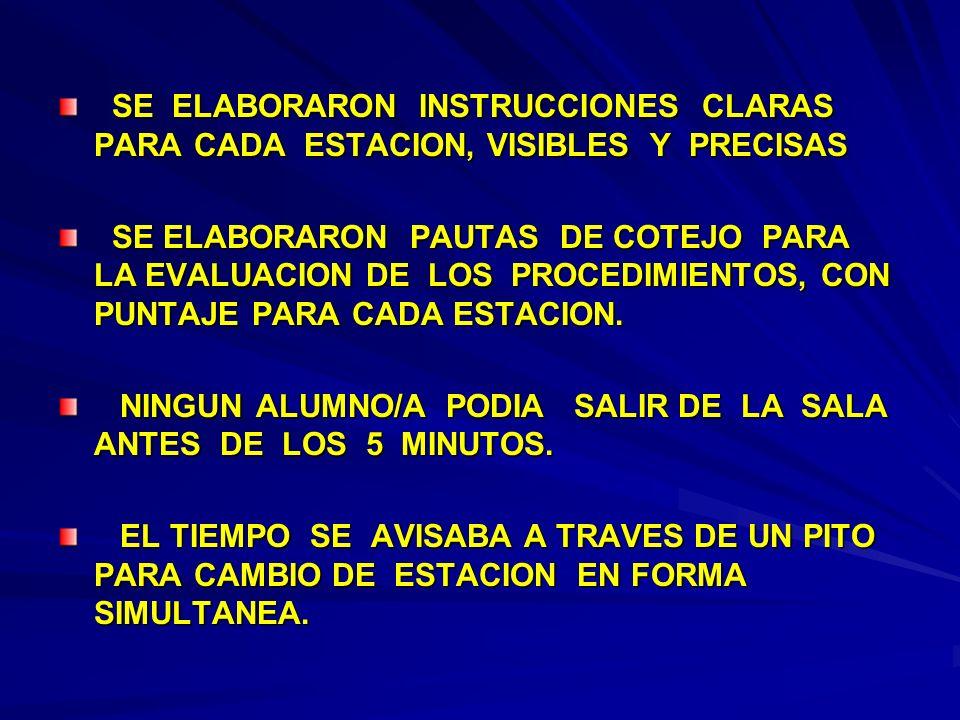 SE ELABORARON INSTRUCCIONES CLARAS PARA CADA ESTACION, VISIBLES Y PRECISAS