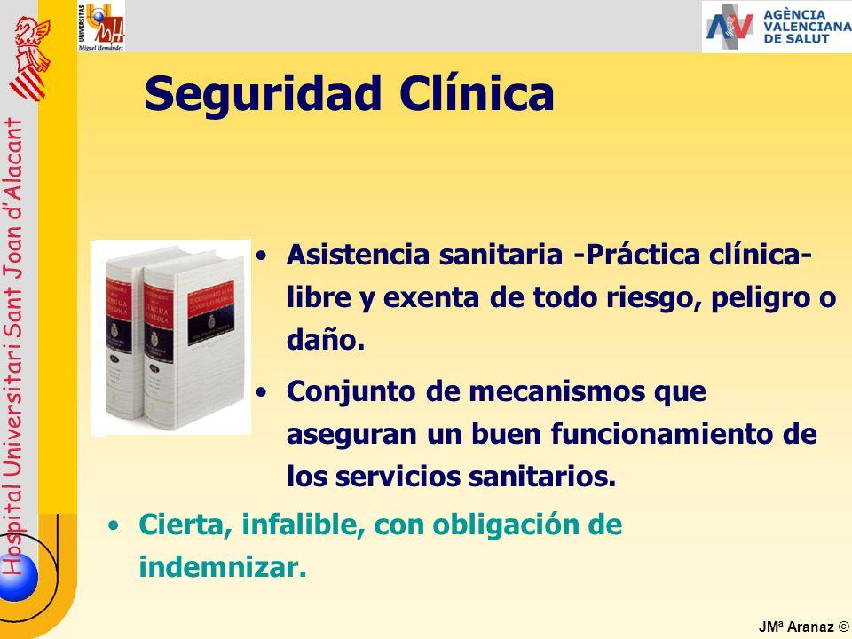 Seguridad Clínica Asistencia sanitaria -Práctica clínica- libre y exenta de todo riesgo, peligro o daño.