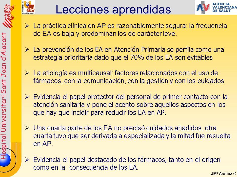 Lecciones aprendidas La práctica clínica en AP es razonablemente segura: la frecuencia de EA es baja y predominan los de carácter leve.