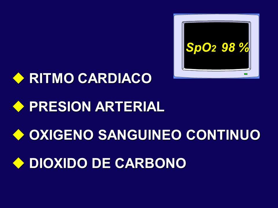 OXIGENO SANGUINEO CONTINUO DIOXIDO DE CARBONO