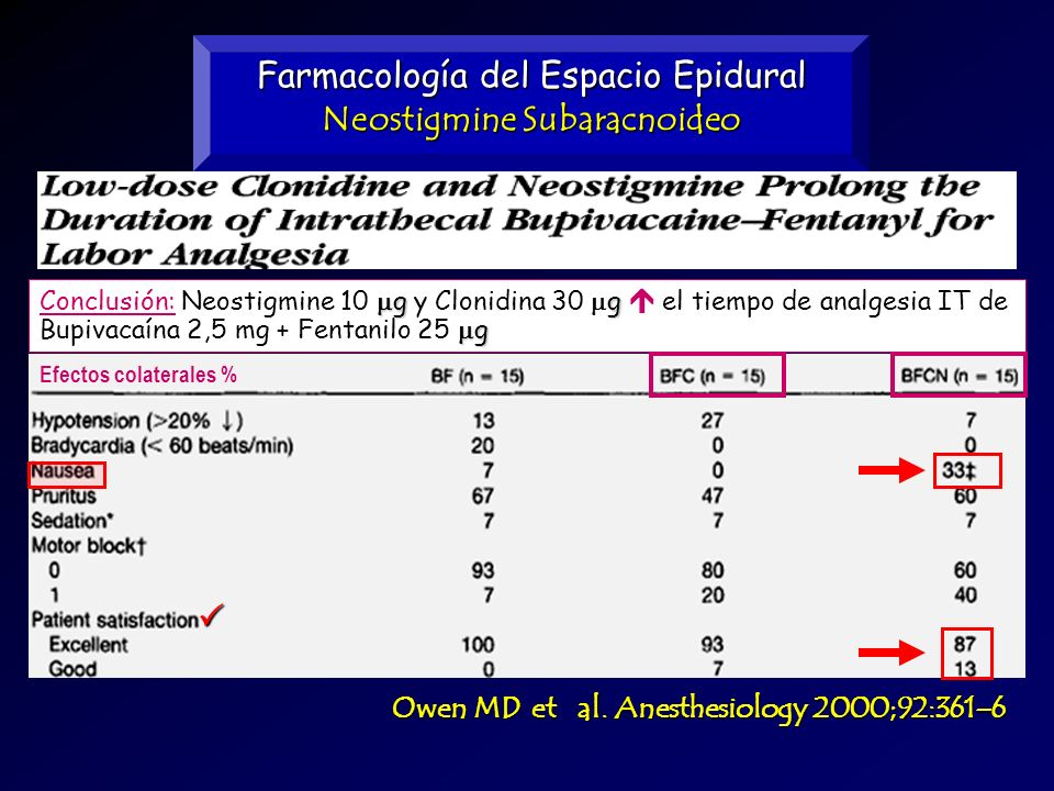 Neostigmine Subaracnoideo