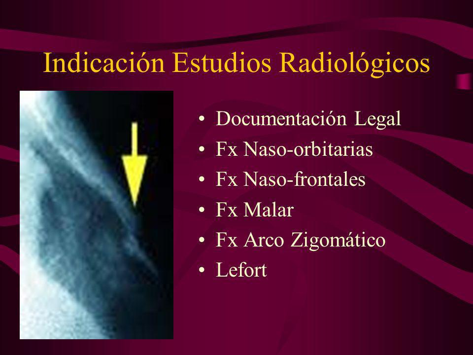 Indicación Estudios Radiológicos