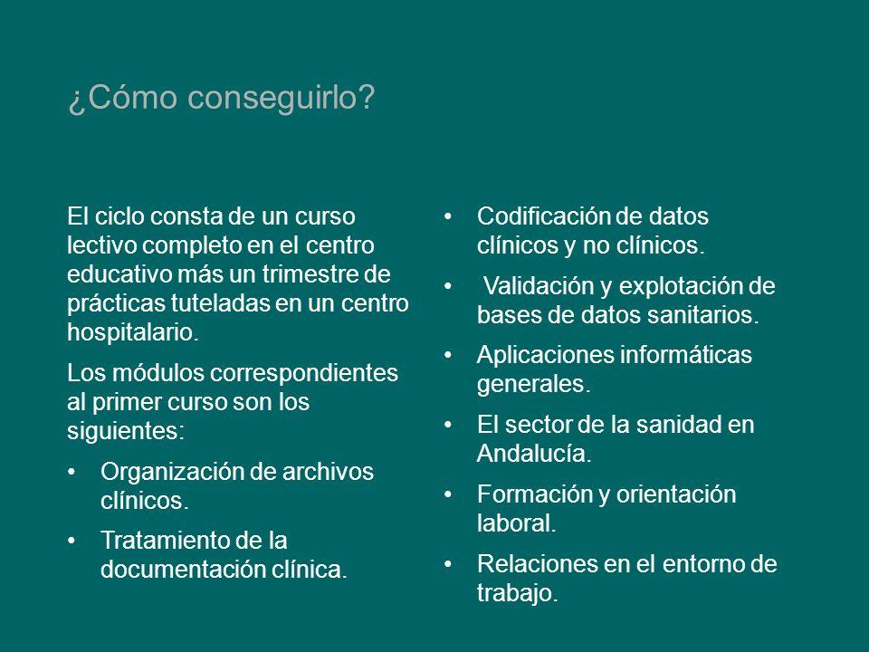 ¿Cómo conseguirlo Codificación de datos clínicos y no clínicos.