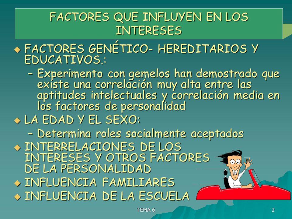 FACTORES QUE INFLUYEN EN LOS INTERESES