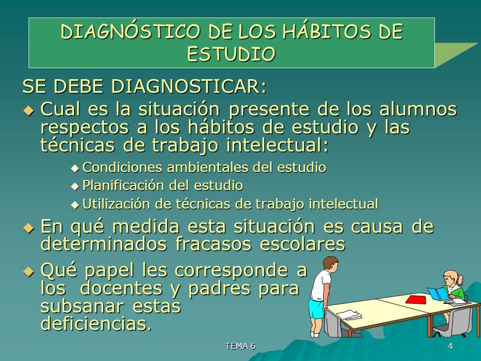 DIAGNÓSTICO DE LOS HÁBITOS DE ESTUDIO