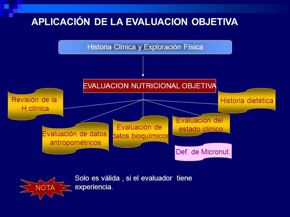 APLICACIÓN DE LA EVALUACION OBJETIVA
