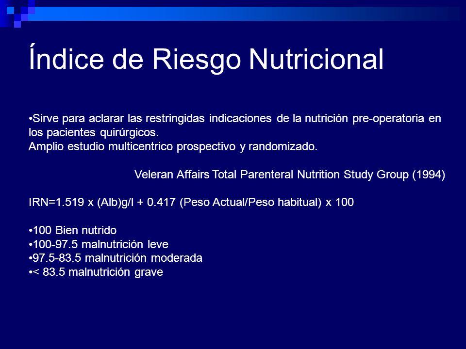 Índice de Riesgo Nutricional