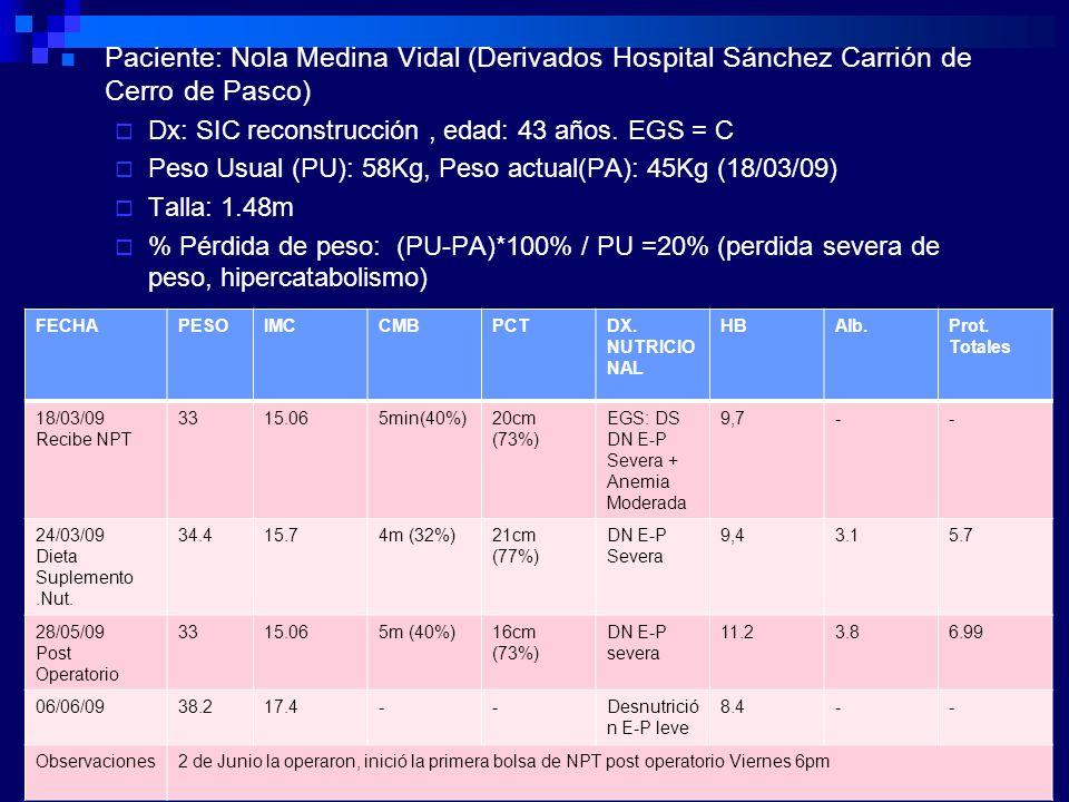 Paciente: Nola Medina Vidal (Derivados Hospital Sánchez Carrión de Cerro de Pasco)