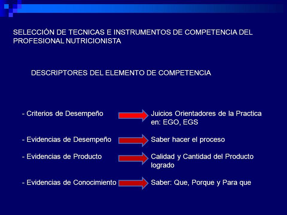SELECCIÓN DE TECNICAS E INSTRUMENTOS DE COMPETENCIA DEL PROFESIONAL NUTRICIONISTA