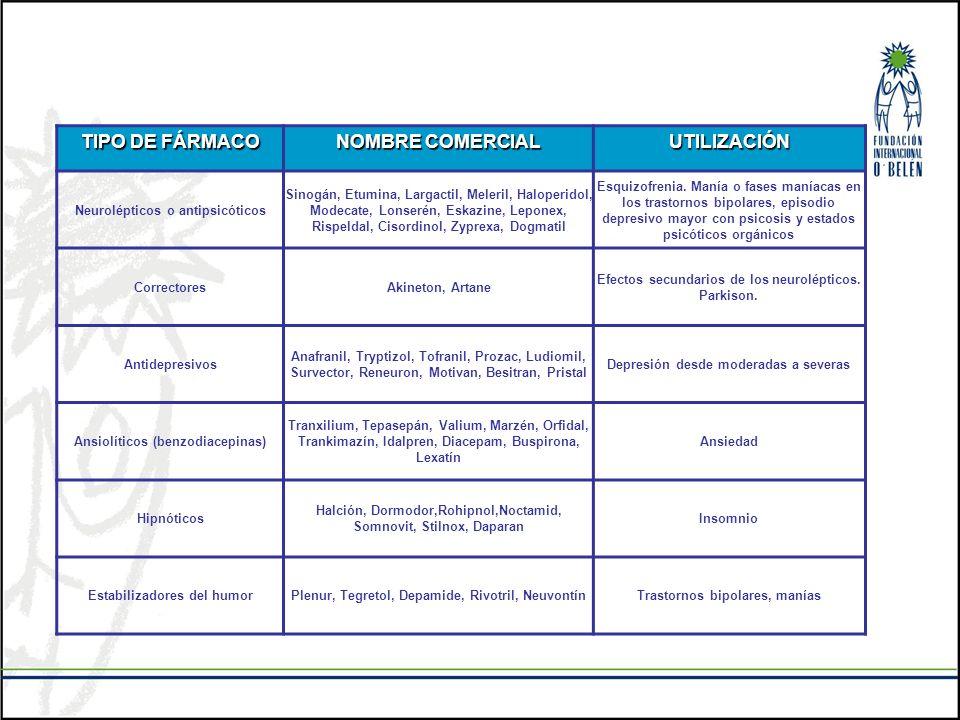TIPO DE FÁRMACO NOMBRE COMERCIAL UTILIZACIÓN