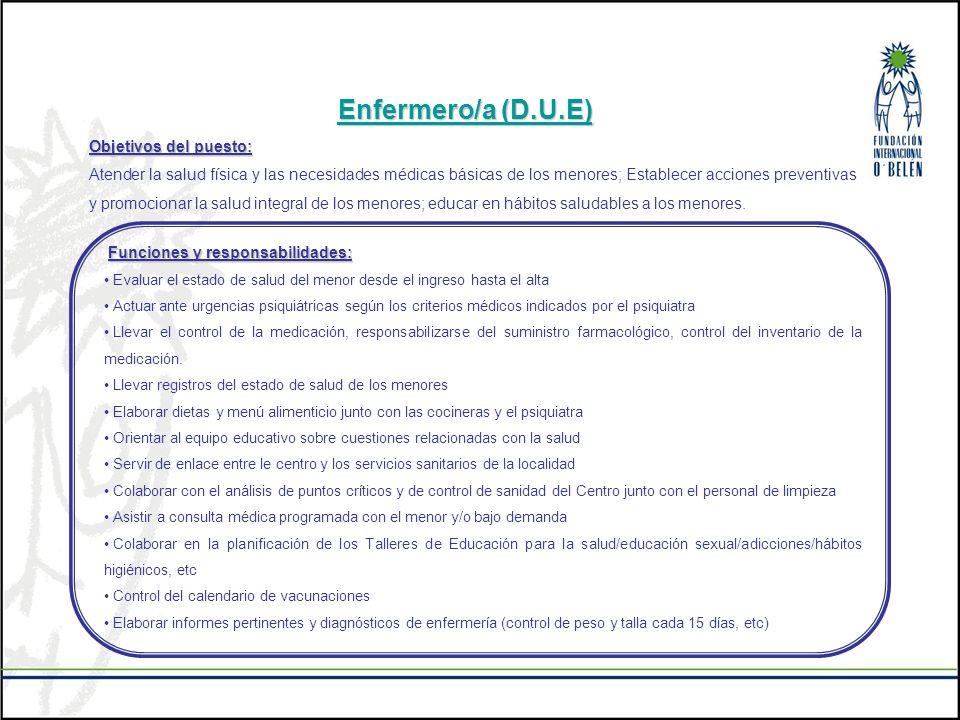 Enfermero/a (D.U.E) Objetivos del puesto:
