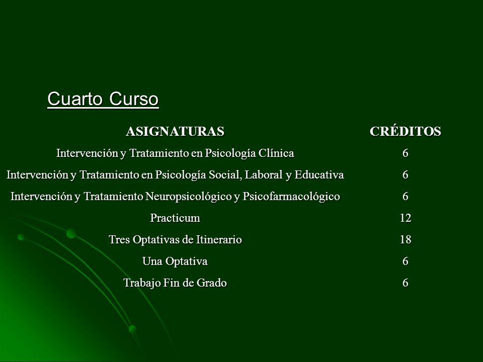 Cuarto Curso ASIGNATURAS CRÉDITOS