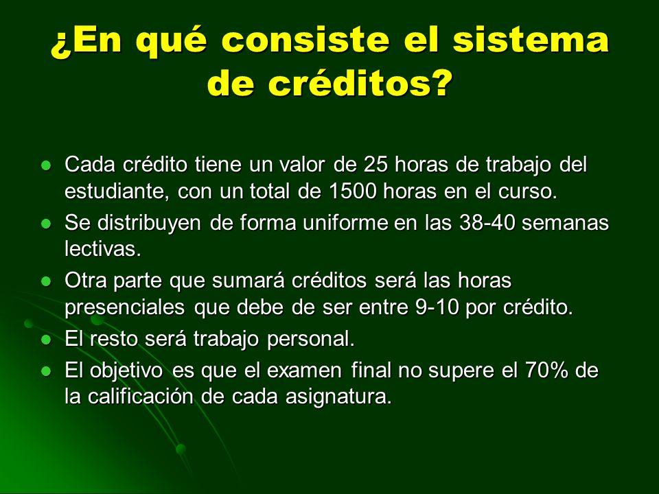 ¿En qué consiste el sistema de créditos
