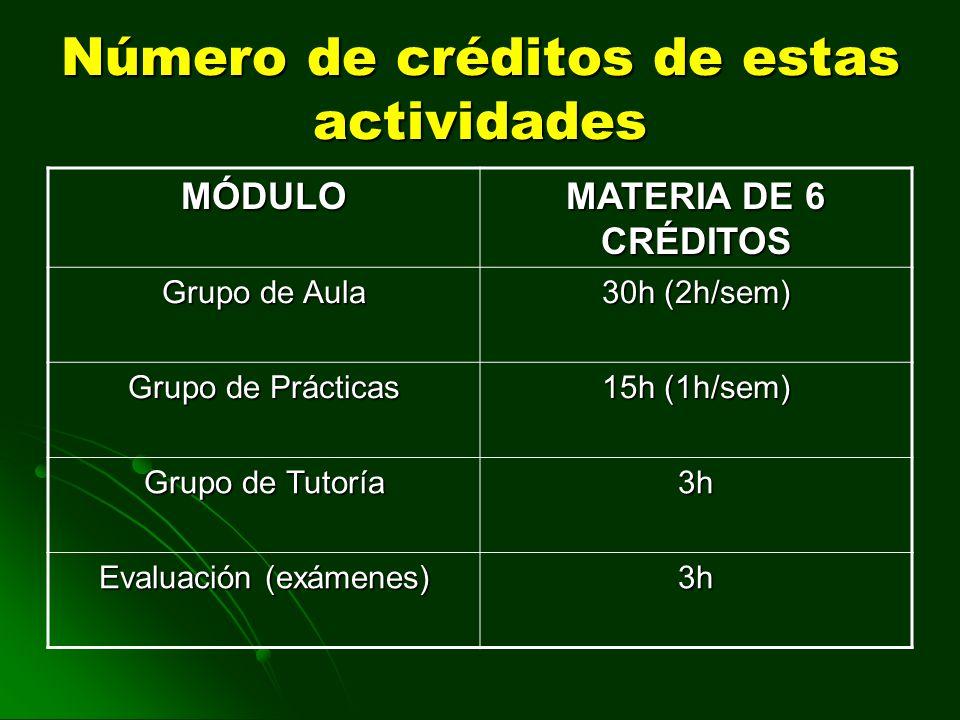Número de créditos de estas actividades