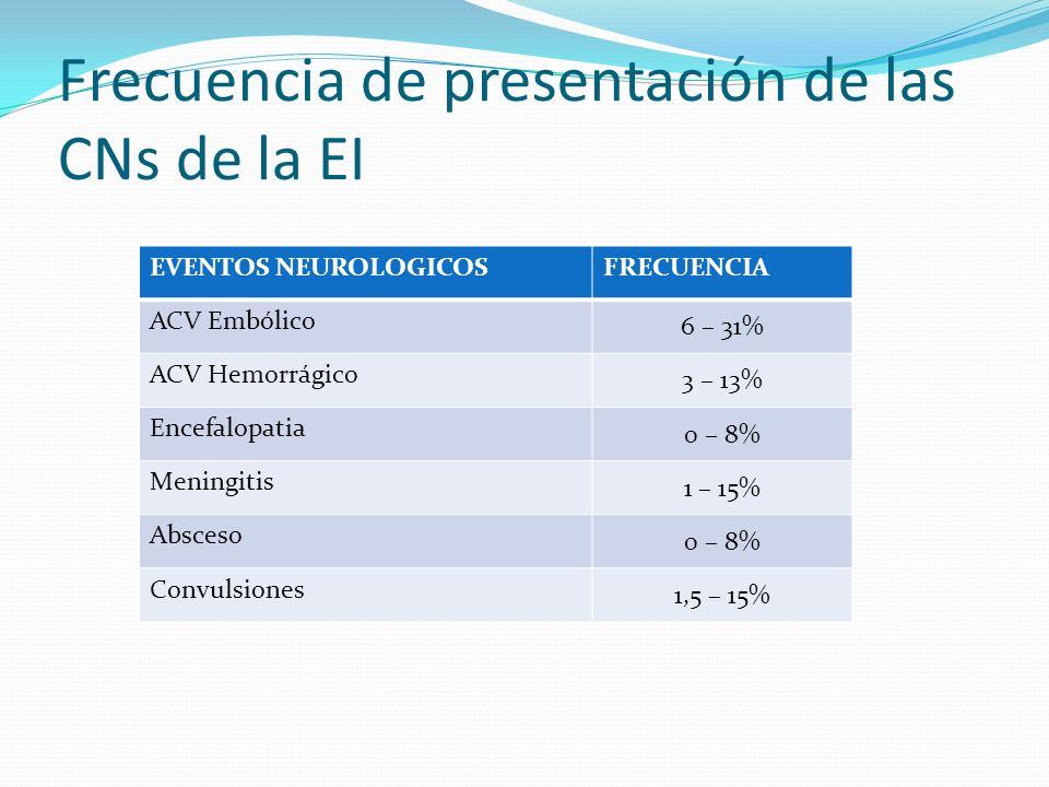 Frecuencia de presentación de las CNs de la EI