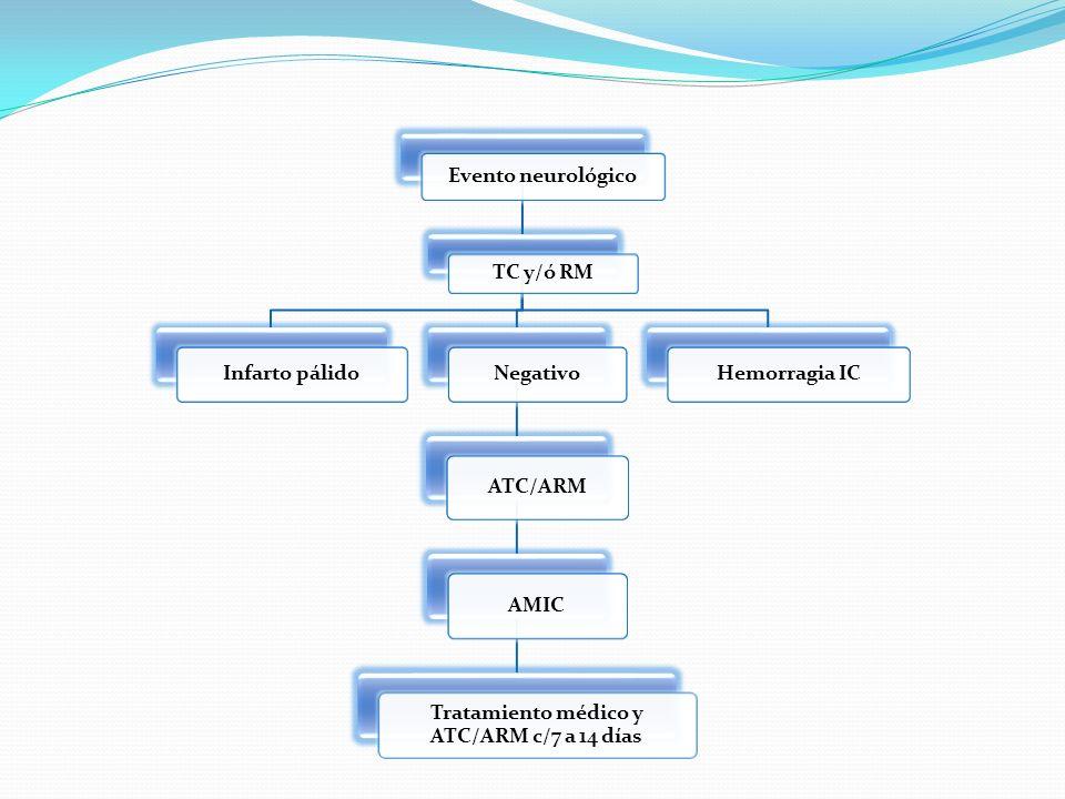 Tratamiento médico y ATC/ARM c/7 a 14 días